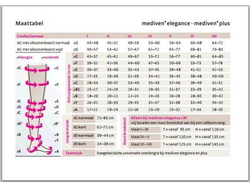Mediven Comfort AG Lieskousen