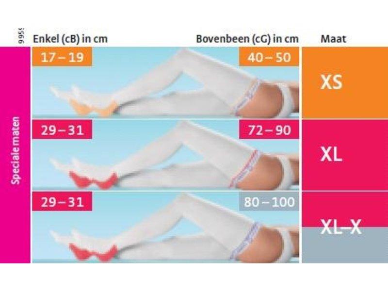 Mediven Thrombexin 18 AG Schenkelstrumpf