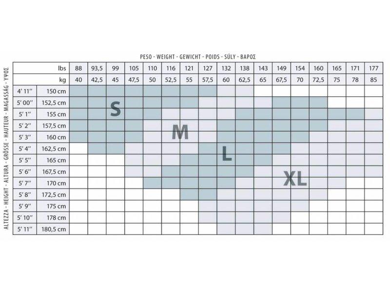 Sanyleg Preventive Sheer AG Lieskousen 25-27 mmHg