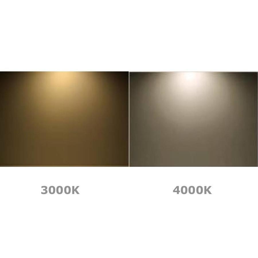 20W LED Indbygningspanel 3000K / 4000K / 6000K rund Ø 240 mm