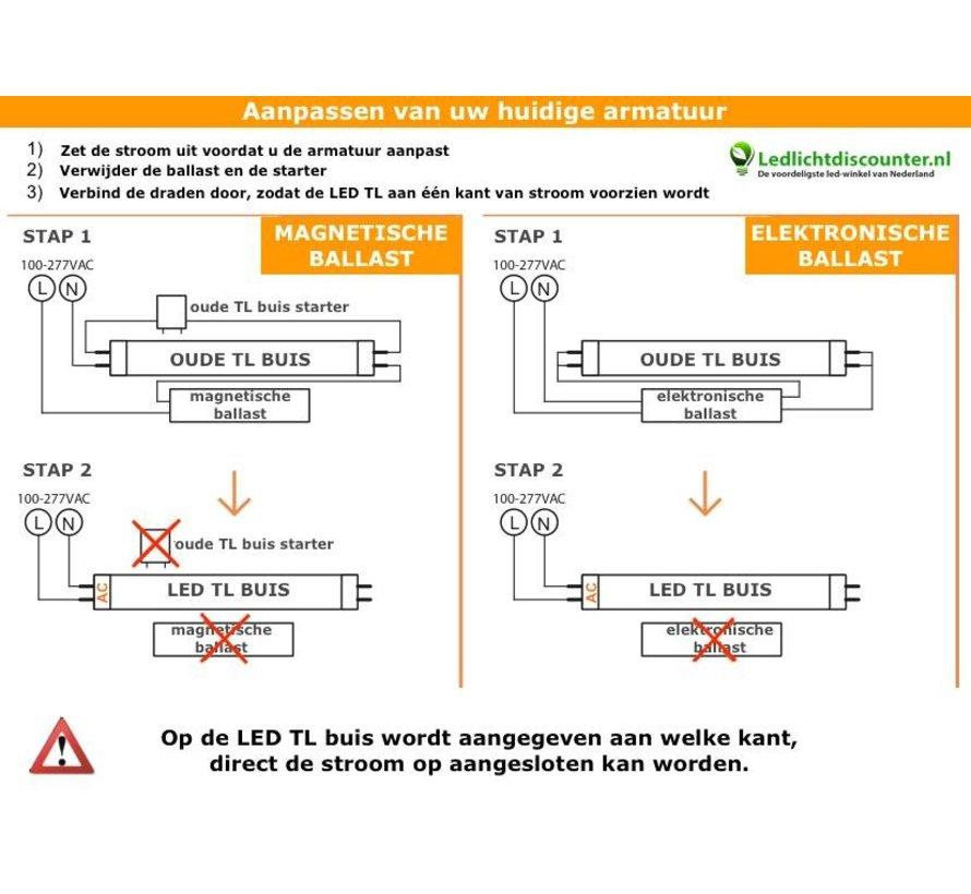 LED lysstofrør 60cm 4000K (840) 10W - High Lumen 120lm p/w