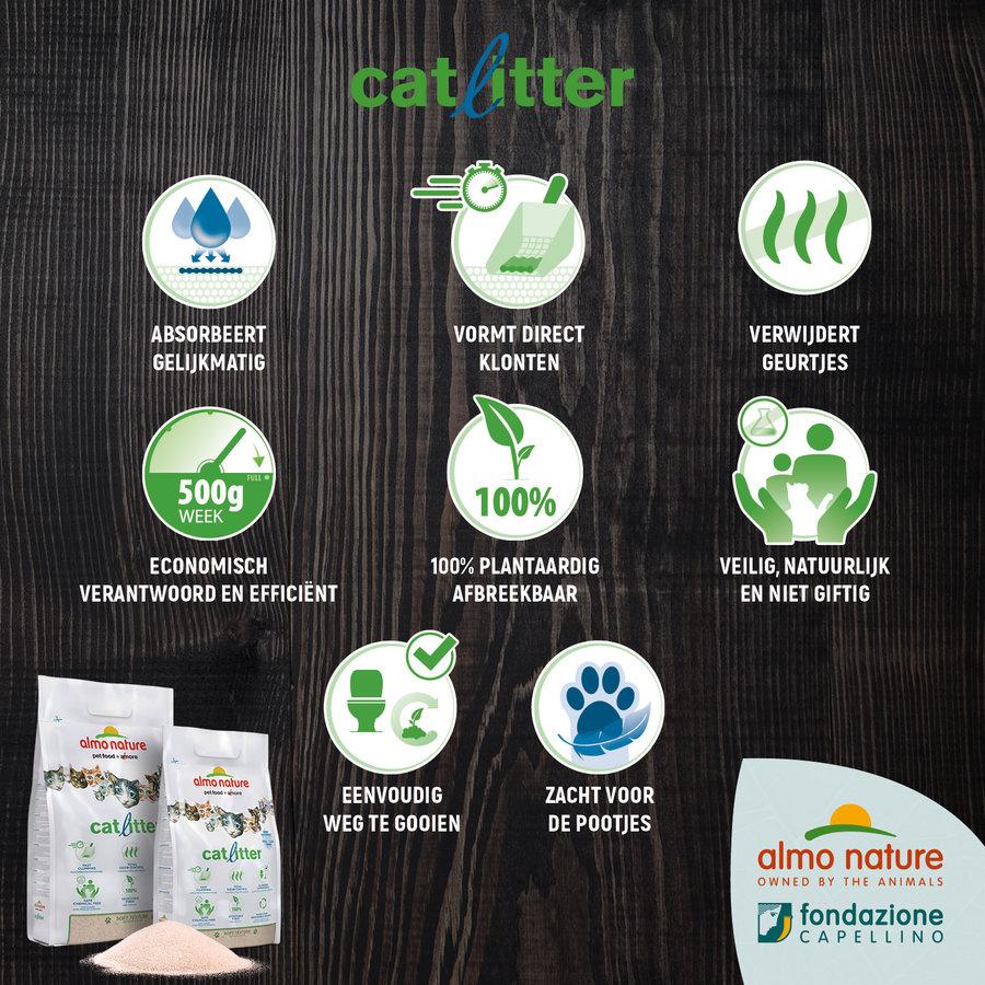 Natuurlijke kattenbakvulling