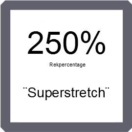 Machinefolie Powerstrech 50 mm x 1.500 mtr, TRANSPARANT 250% rek 23 micron