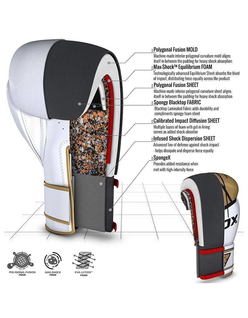 RDX SPORTS RDX F7 Ego Gold (Kick)Boxing Gloves