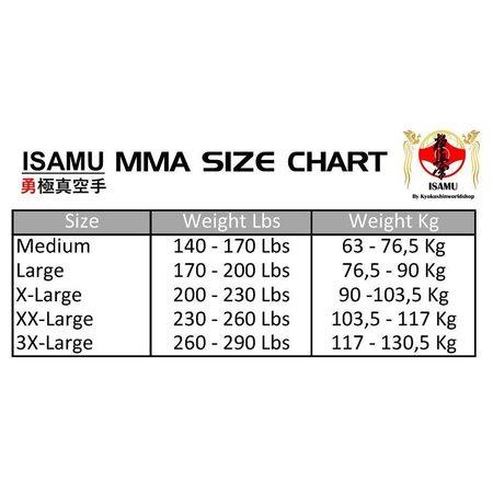 ISAMU ISAMU KYOKUSHIN KARATE FIGHT SHORTS- RYUU BL/RED