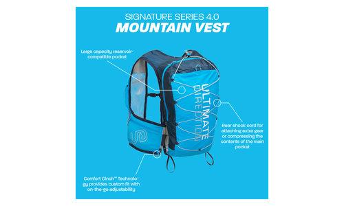 (Trail) Race vest & Backpacks