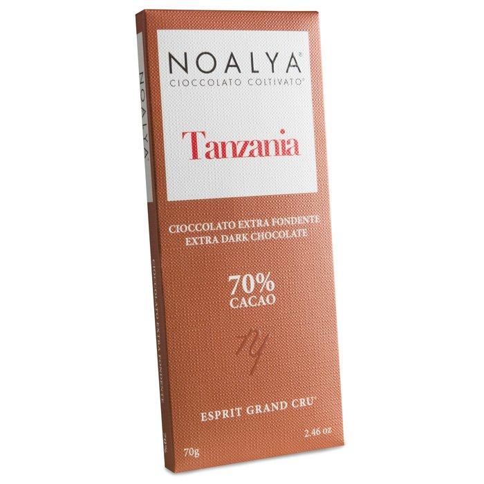 - Tanzania 70%