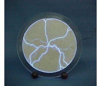 Plasma Disk Flash Plate