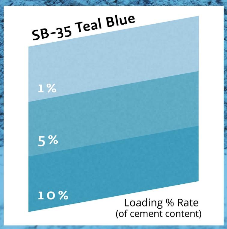 Buddy Rhodes Teal Blue SB-35 450 gr