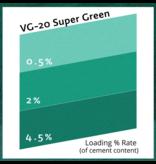 Buddy Rhodes Super Green VG20, 450gr