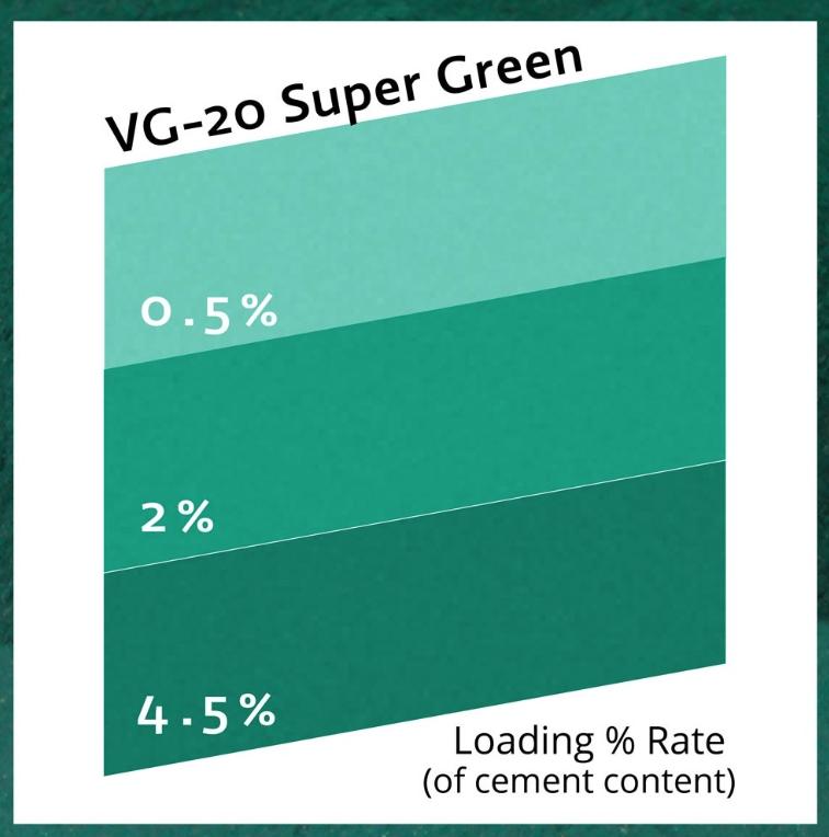 Buddy Rhodes Super Green VG20 - Puur Pigment, 450gr