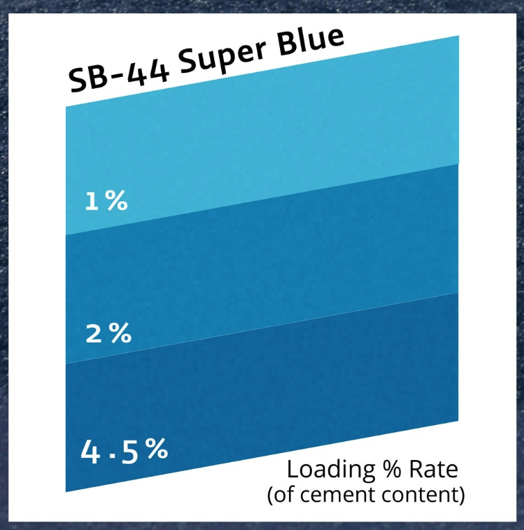 Buddy Rhodes Super Blue SB44 - Puur Pigment, 450gr