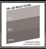 Buddy Rhodes Black Oxide SB98 - Puur Pigment, 450gr