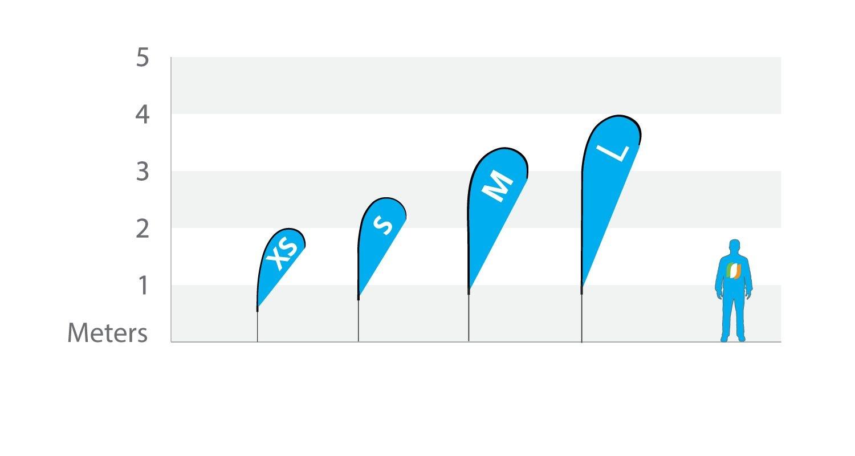 Drapeaux publicitaire: types et tailles