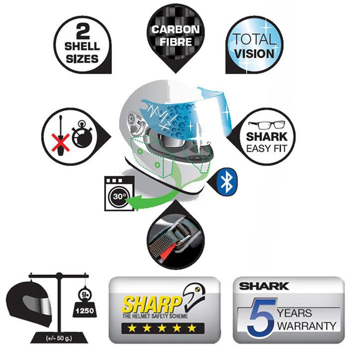 Shark RACE-R PRO BLANK