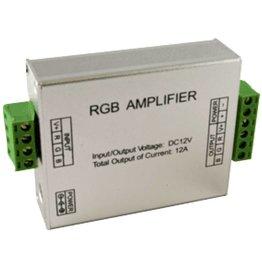 Amplifier (Max. 144W)