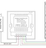 LED RGB muurdimmer met touch-panel Wit
