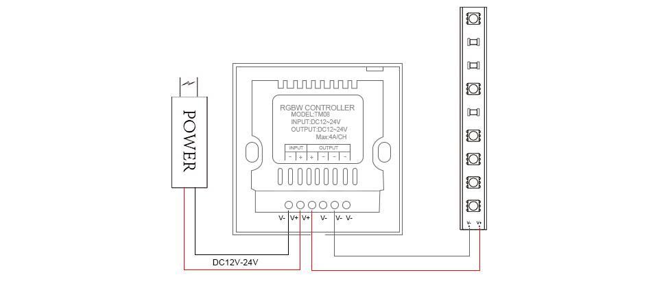 LED Enkelkleurige muurdimmer met touch-panel Wit