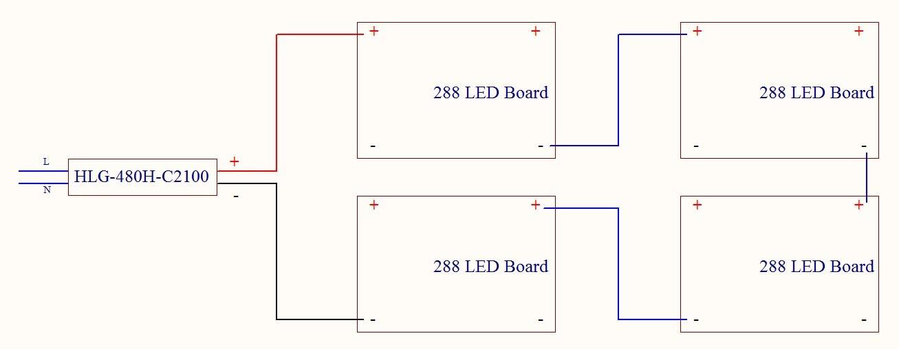 Lampe LED de culture IP65 100W 243 umol/s