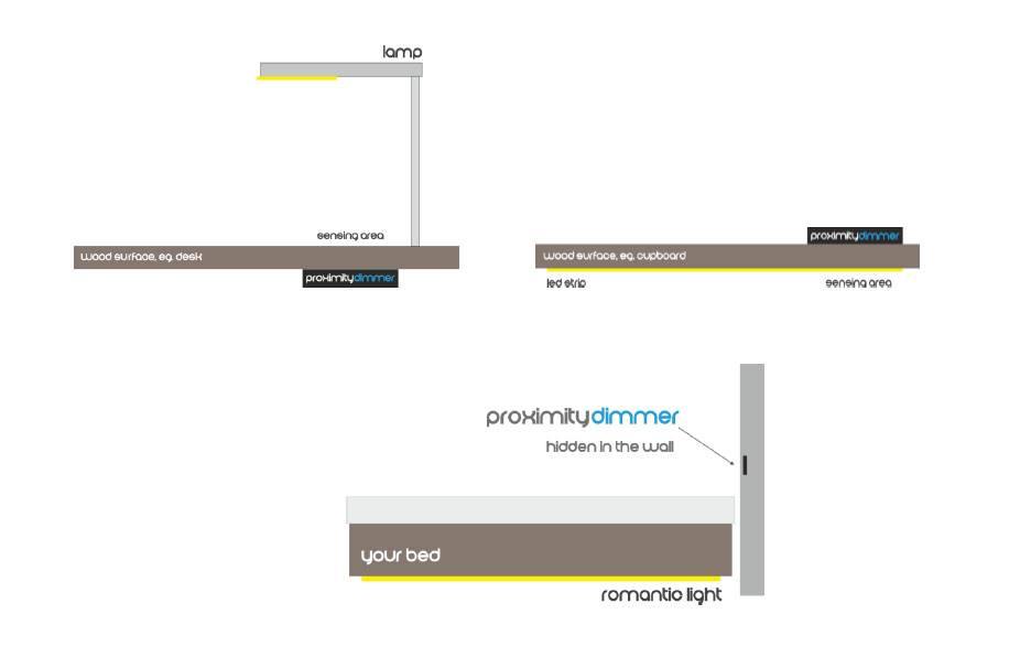 Capacitieve Proximity Dimmer voor LED Strip