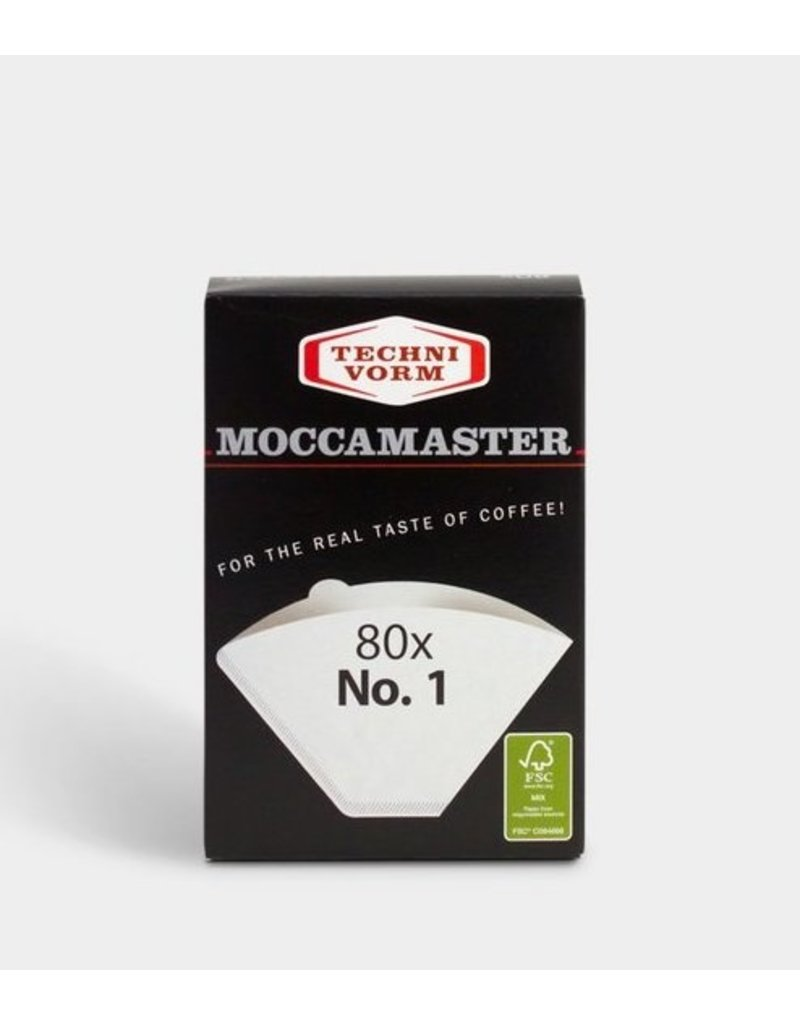 Moccamaster Filters nr 1 voor Moccamaster Cup One