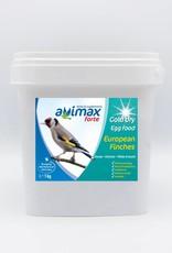 AviMax Forte AviMax Forte Gold Dry Wildzang
