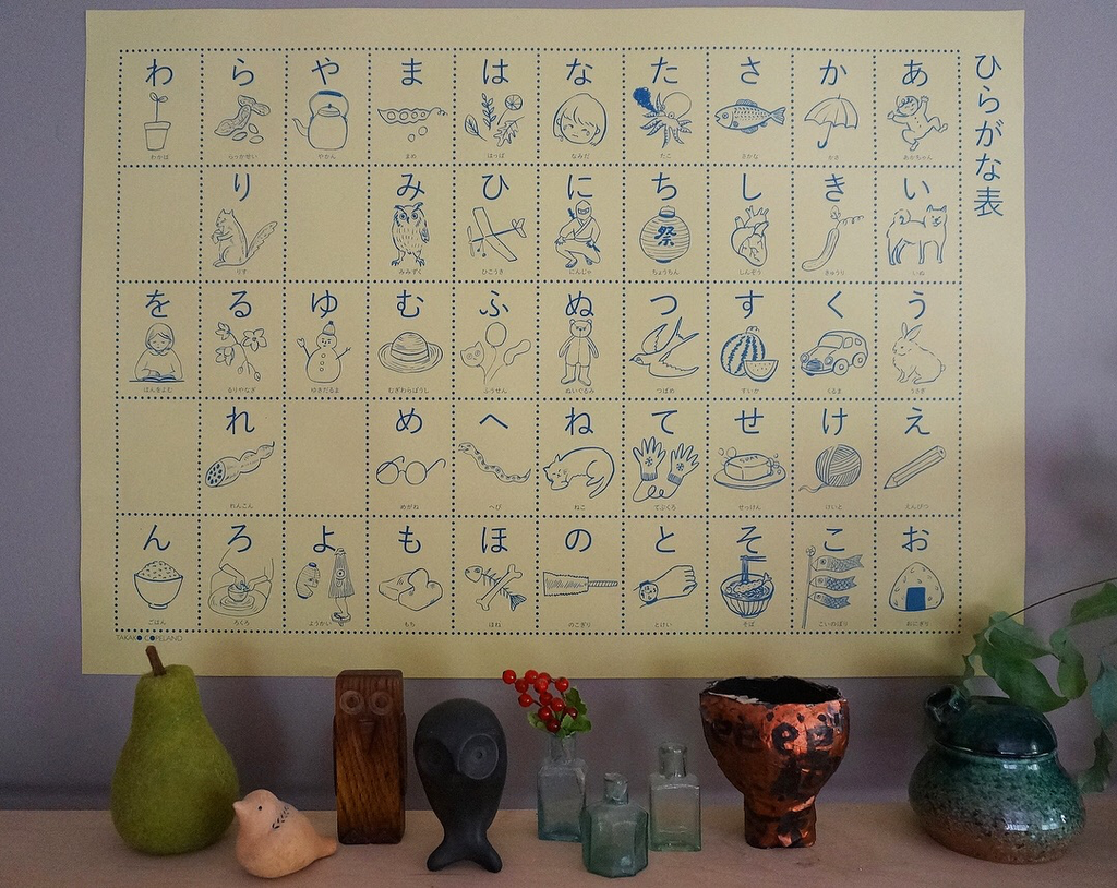 Illustrated poster of Hiragana (Japanese alphabet)
