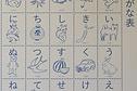 Illustrated poster of Hiragana (Japanese alphabet)