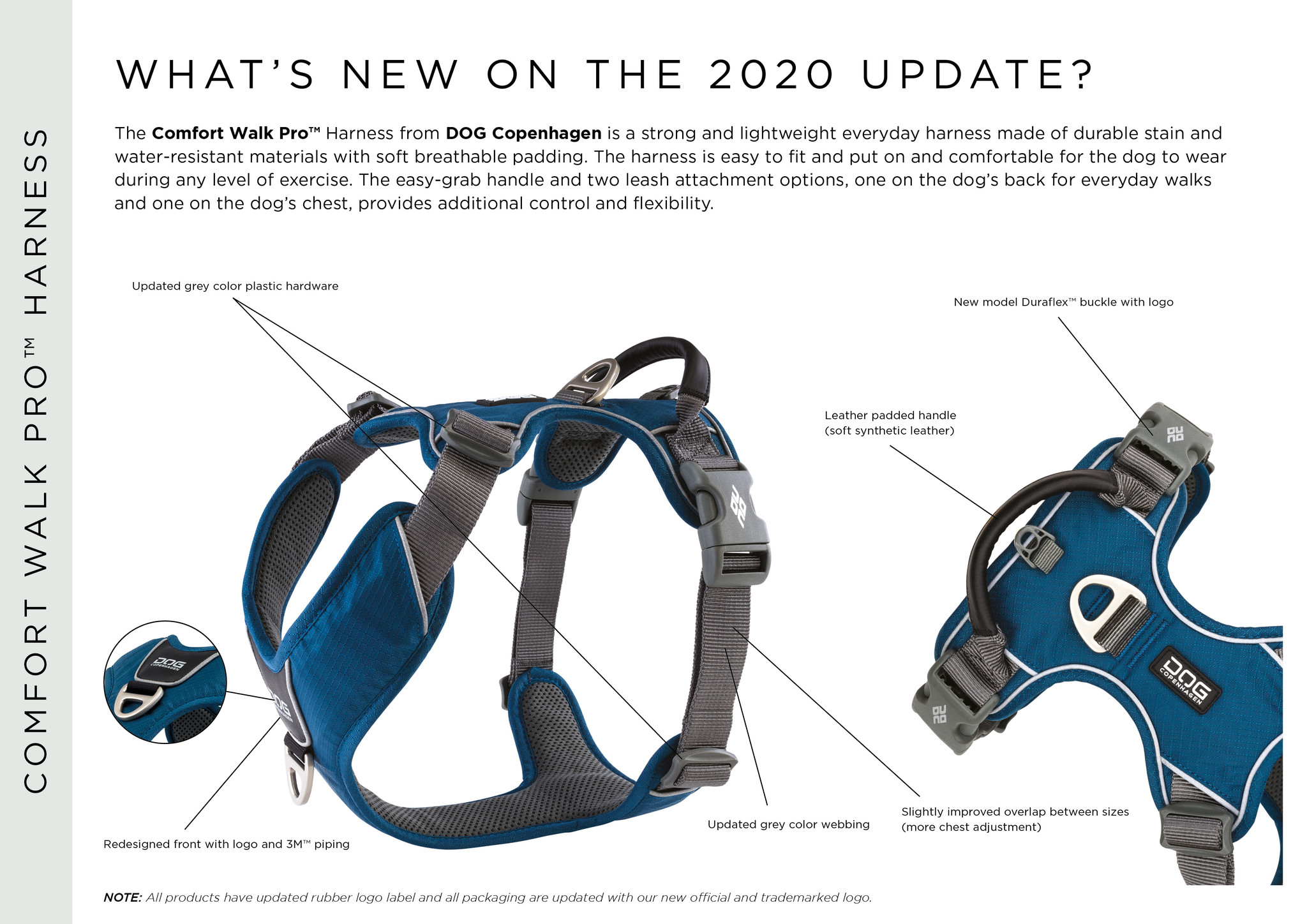 CWP-harness_Whats new 2020 Updates Leaflet.jpg