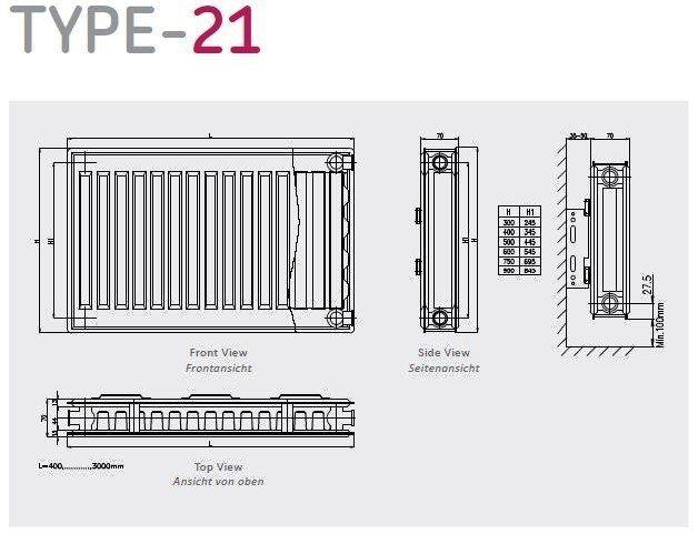 Copa Copa Konveks paneelradiator T21 H900 diverse breedte, inc. bevestigingsset,