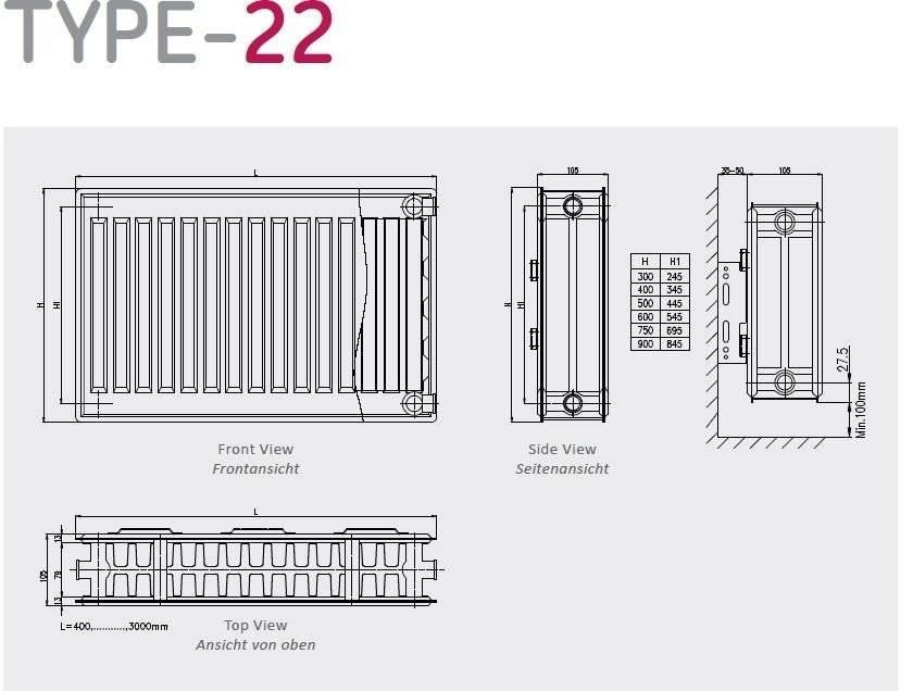 Copa Copa Konveks paneelradiator T22 H400 diverse breedte, inc. bevestigingsset, Vanaf €