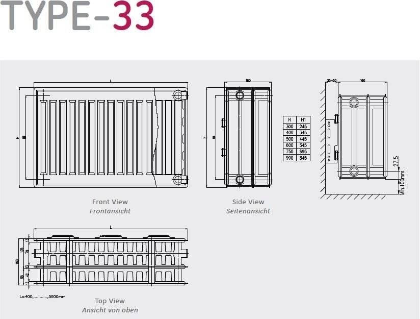 Copa Copa Konveks paneelradiator T33 H300, diverse breedte, inc. bevestigingsset, Vanaf €