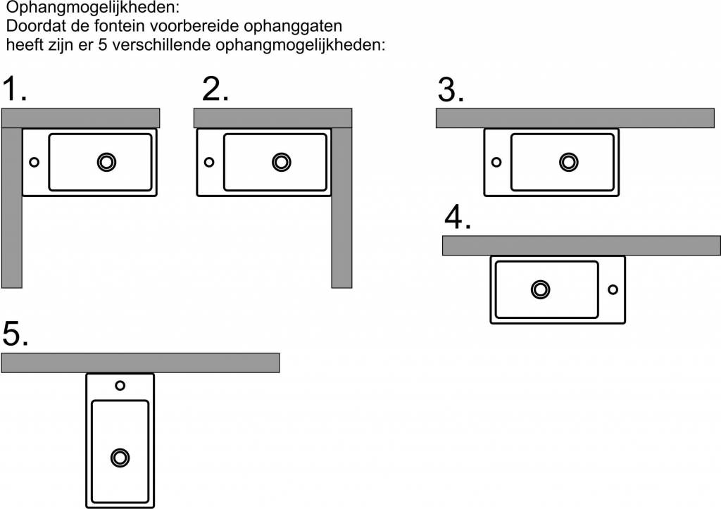 Wiesbaden Metis rechthoekig fontein 50x25x13 wit L/R