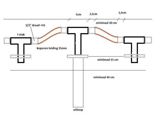 Wiesbaden Cross inbouw-wastafelmengkraan 2-knops geb.staal