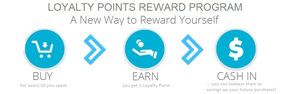 loyalty points reward program