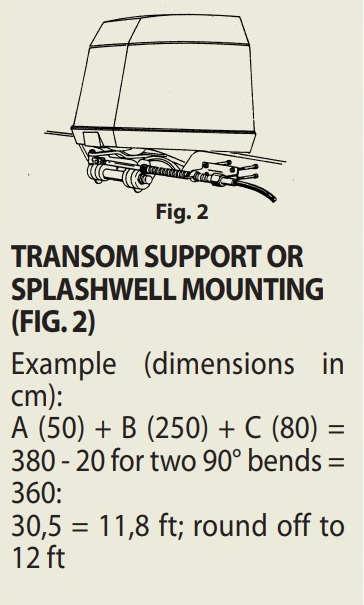 informatie over het meten van de stuurkabel voor de riviera stuurset sg02 en sg04
