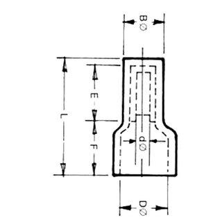 Kabelschoen eindverbinder 1,0-1,5 mm2 lasdop