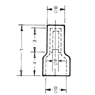 Kabelschoen eindverbinder 1.5-2.5 mm