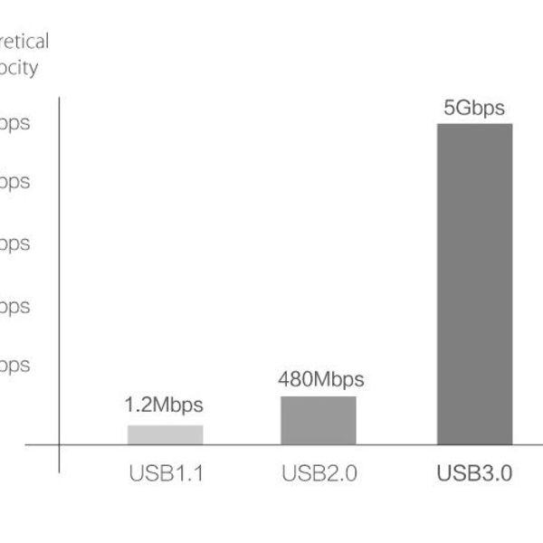 Orico Station d'accueil pour disque dur USB 3.0 pour disques durs et SSD SATA 2,5 et 3,5 pouces vers SATA