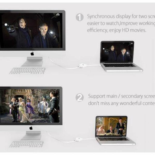 Orico Adaptateur Mini DisplayPort vers HDMI, DVI et VGA - Full HD - Blanc