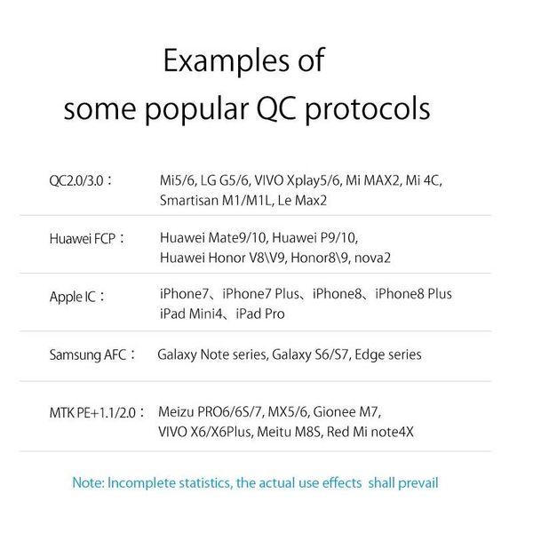 Orico Universele Quick Charge Powerbank - 20000mAh - Compatibel met Type C - Li-Po batterij - LED-indicator - Zwart