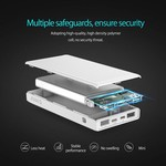 Orico Universele Quick Charge Powerbank - 20000mAh - Compatibel met Type C - Li-Po batterij - LED-indicator - Wit