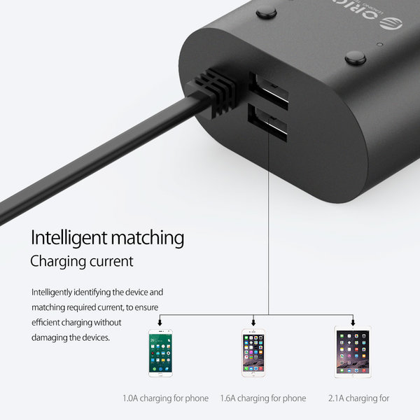 Orico Car charger splitter with 2 ports - Incl. on / off switches - 3.1A - 15.5W - 12 / 24V - Black