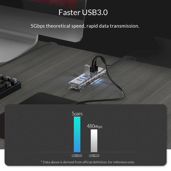 Orico Transparenter 7-Port-USB 3.0-Hub