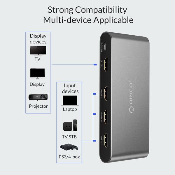 Orico HDMI adapter - 4K @ 60Hz switch - 3x HDMI input - 1x HDMI output