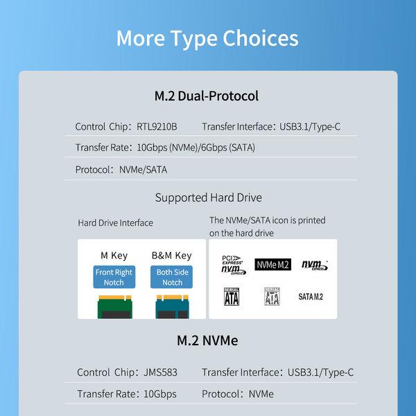 Boîtier Dual Protocol NVMe M.2 SSD / M.2 SSD 10 Gbps - Bleu