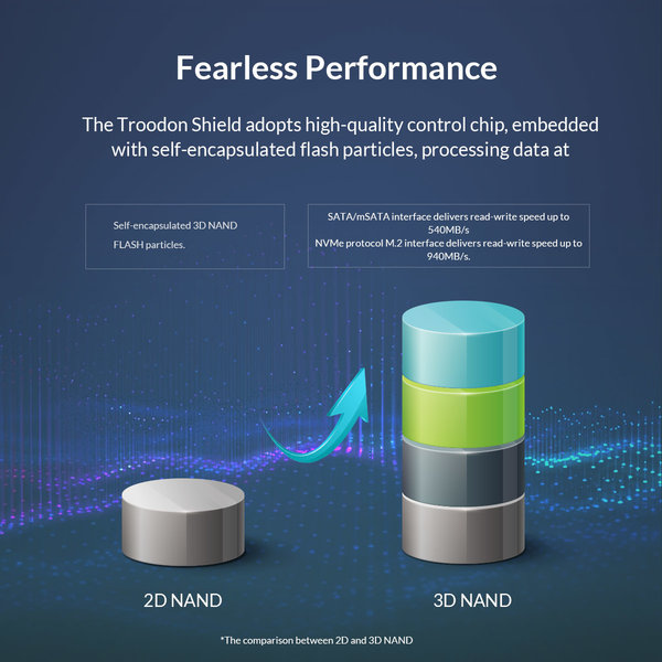 SSD portable haute vitesse - Flash NAND - 128 Go - Gris ciel