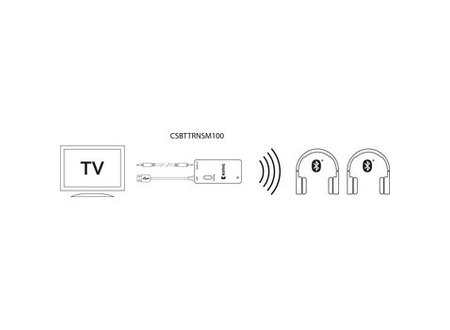 König Audiozender Bluetooth 3.5 mm Zwart