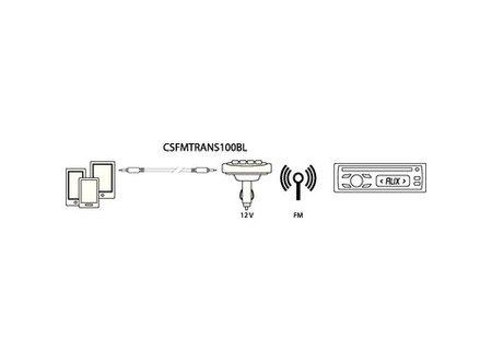 König FM Audiozender 3.5 mm Zwart
