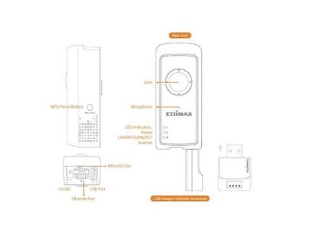 Edimax Full HD Smart Home IP-Camera Garage Door / Camera 1920x1080